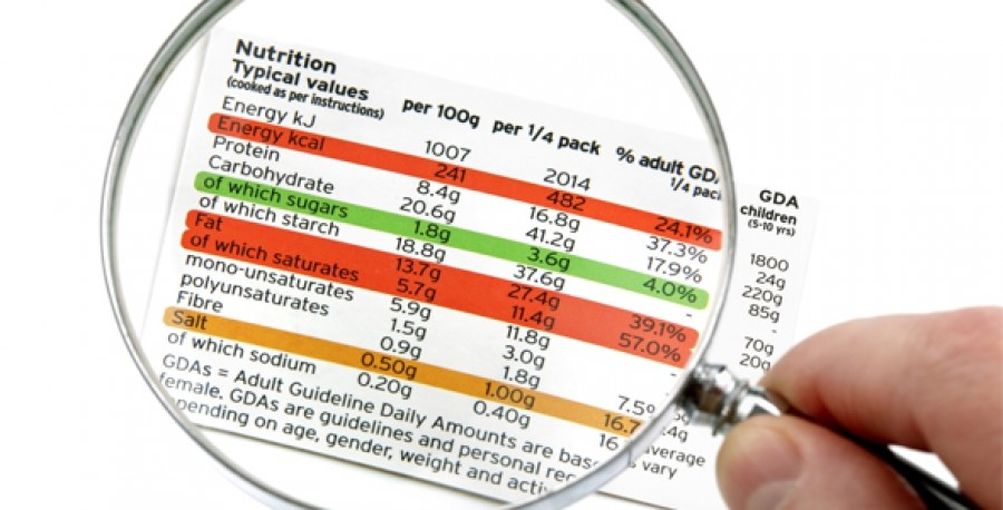 Información Nutricional Obligatoria Recordatorio